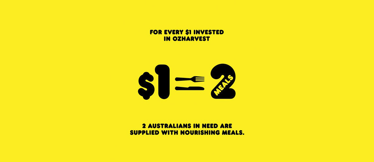 An Ozharvest poster stating that for every $1 they can provide 2 meals for someone